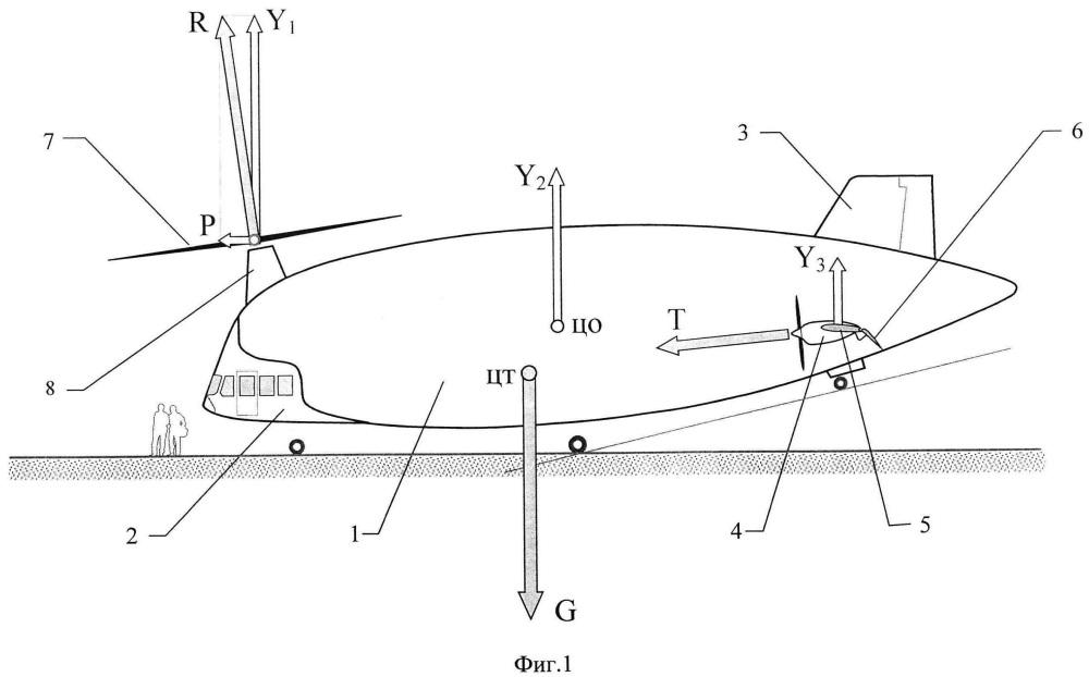 Устройство вертостата с несущим горизонтальным оперением