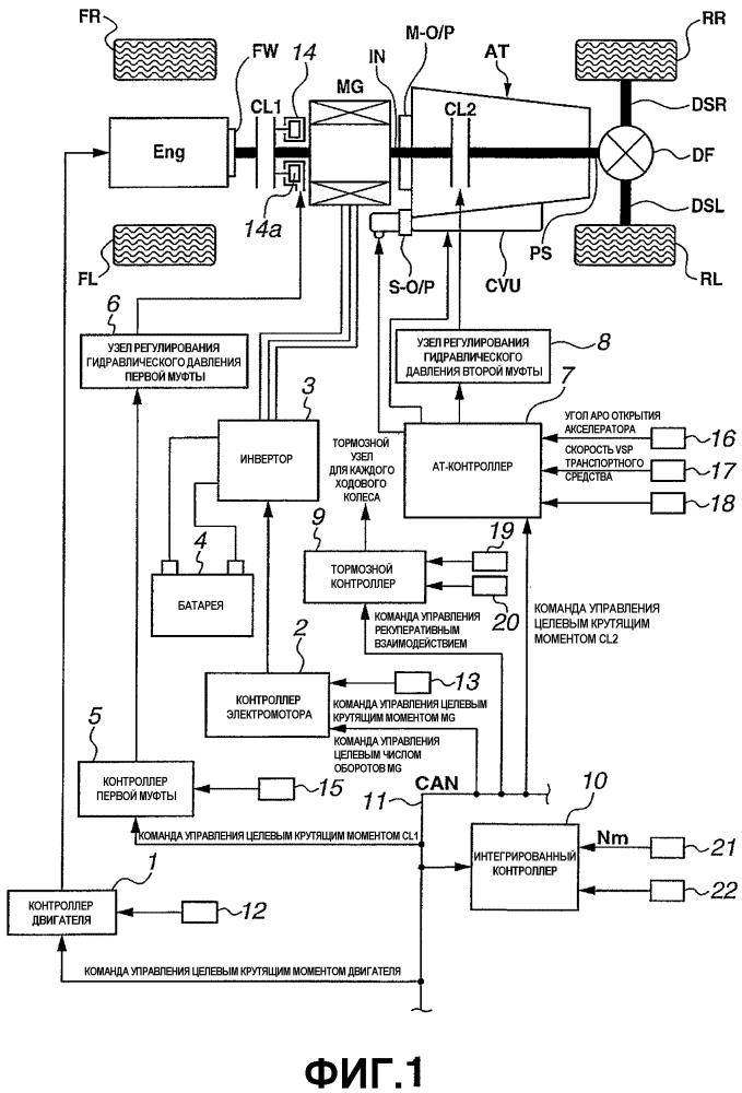 Устройство управления для автоматической трансмиссии