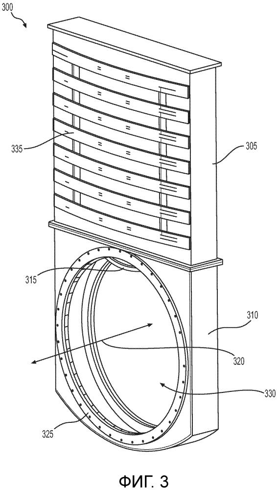 Запорные клапаны и воздушные шлюзы для транспортной системы