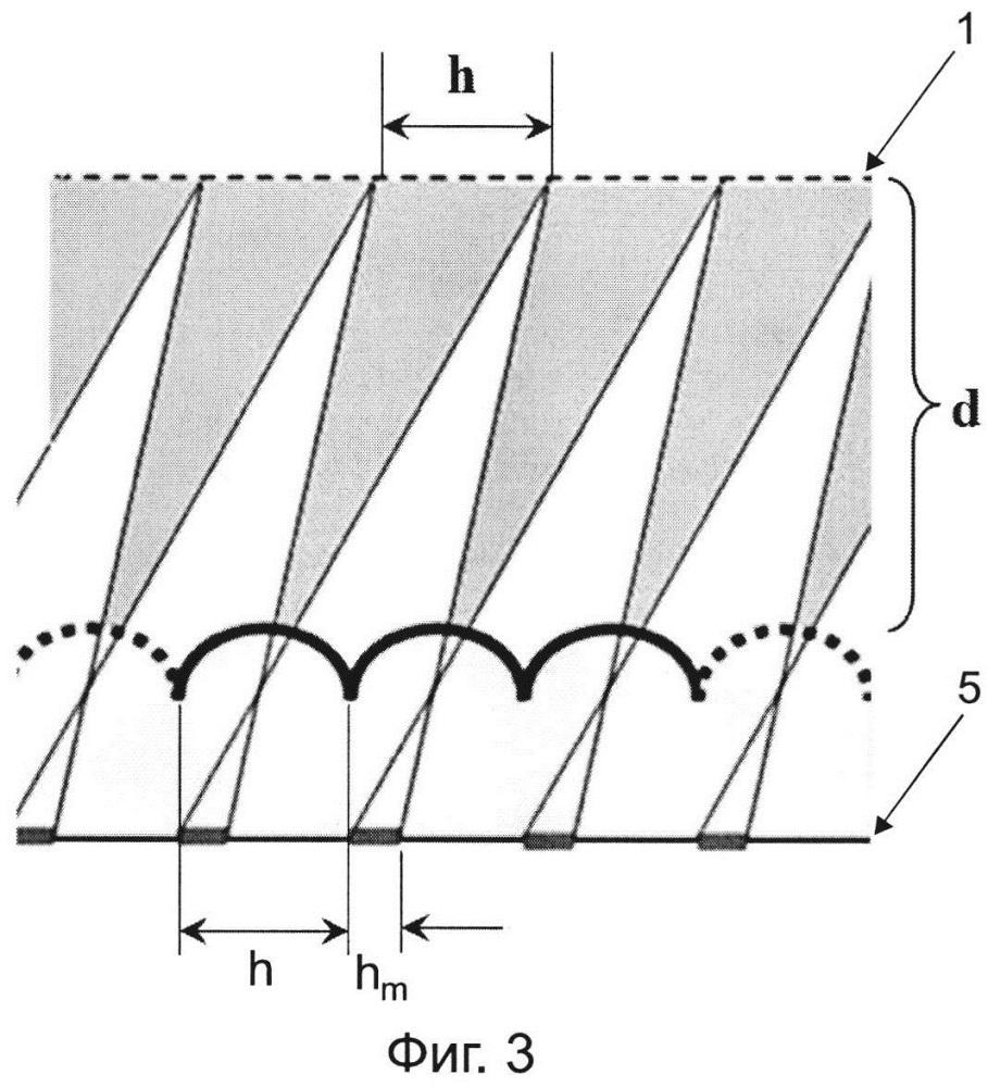 Автостереоскопическая система