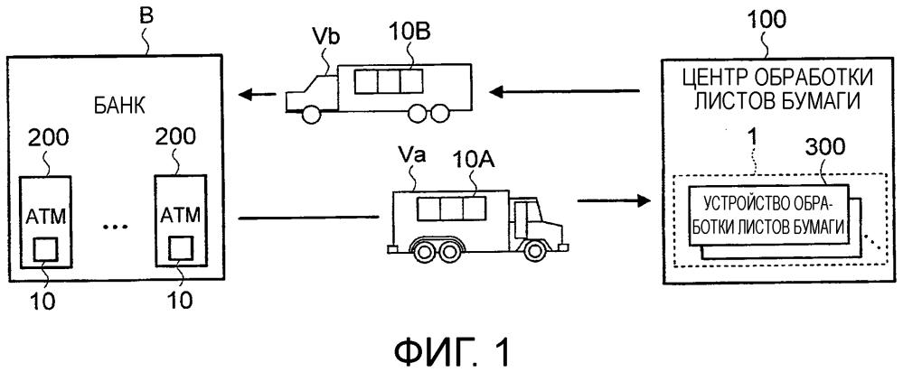 Система обработки листов и способ обработки листов