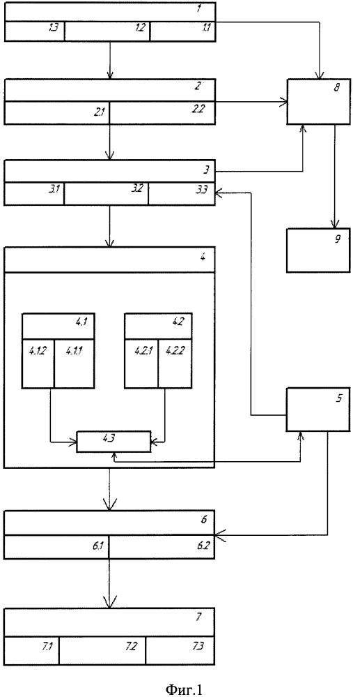 Устройство для контроля и сортировки изделий цилиндрической формы