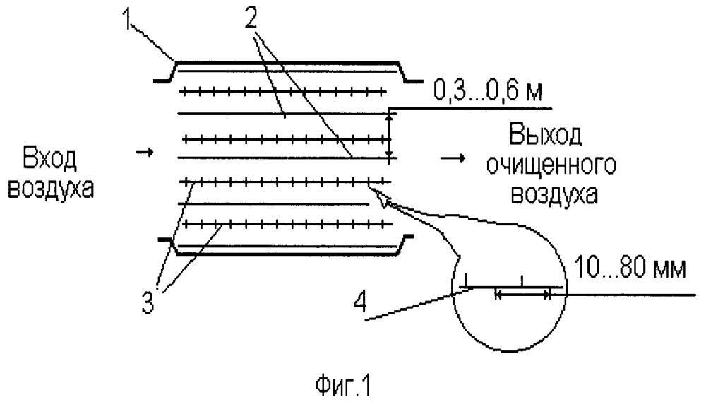 Воздухоочистительное устройство газотурбинной установки
