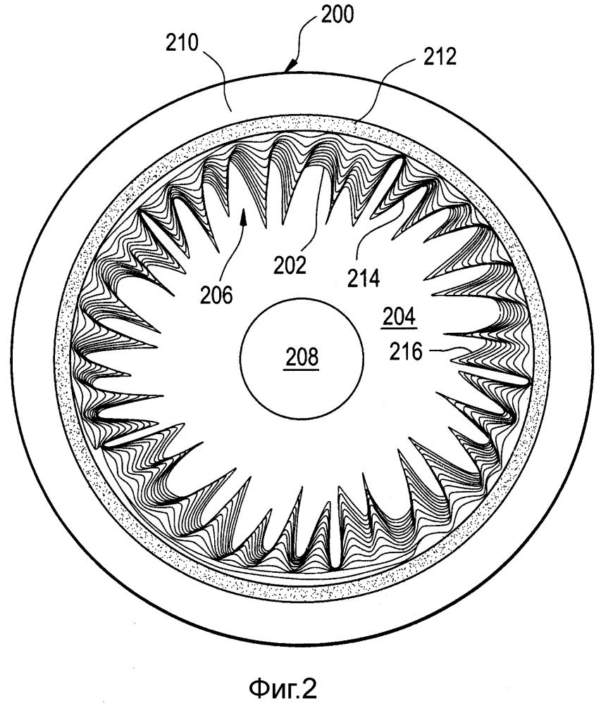 Офтальмологические линзы с волнообразным повторяющимся рисунком