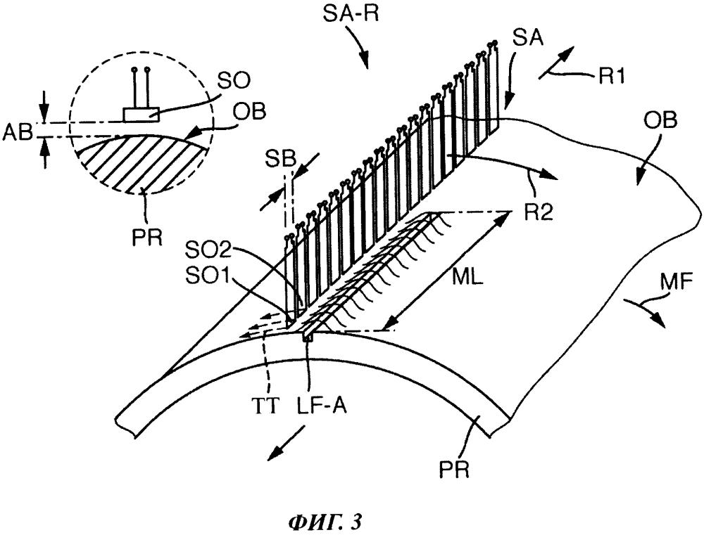 Способ и устройство для тестирования с использованием потоков рассеяния