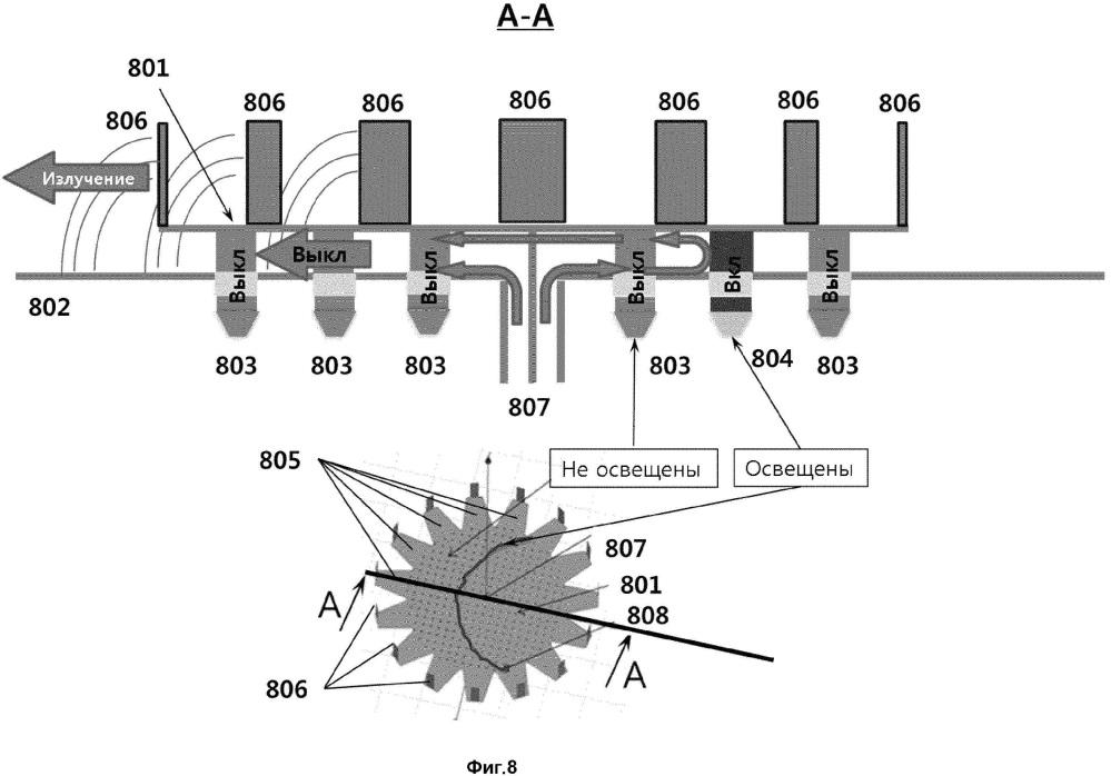 Высокочастотное устройство приема/передачи сигналов на основе фотопроводящих элементов