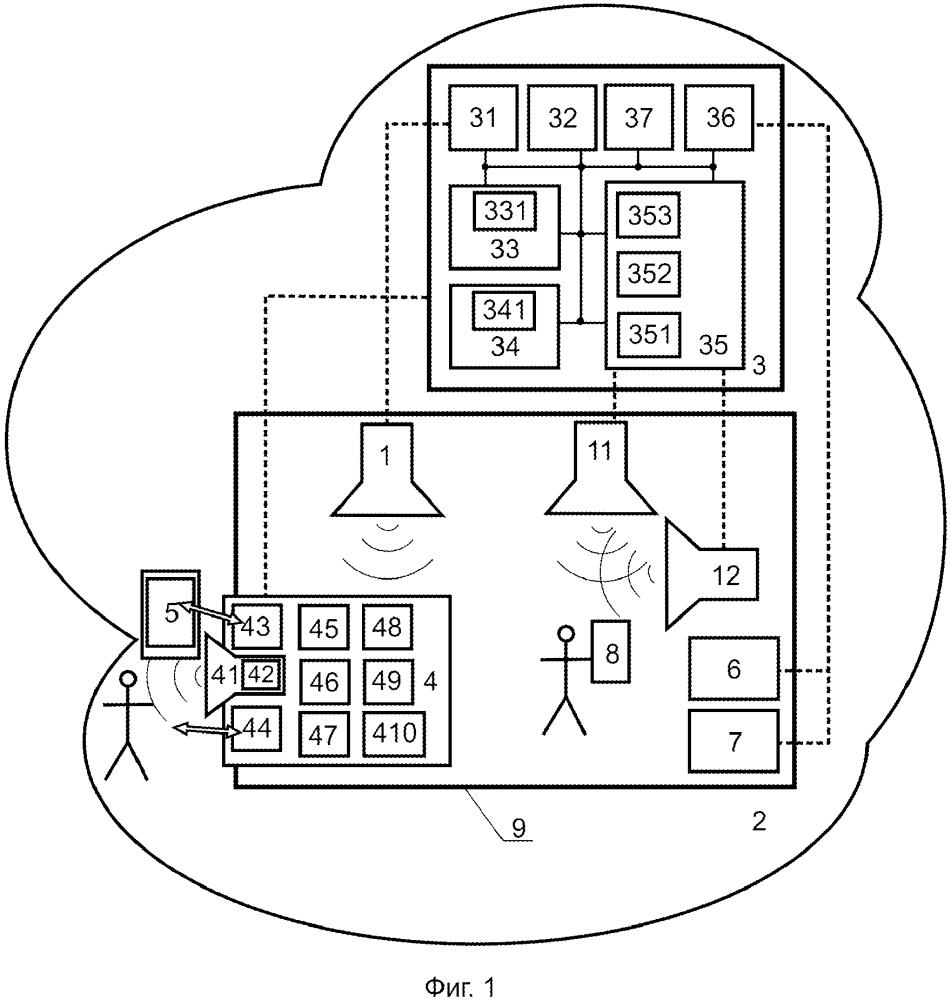 Электронная система для обслуживания продажи товаров