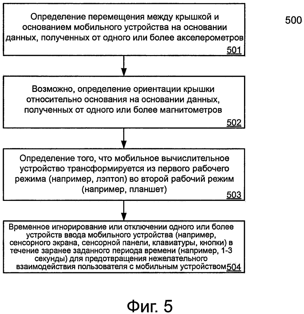 Механизм предотвращения непреднамеренного взаимодействия пользователя с трансформируемым мобильным устройством во время трансформации