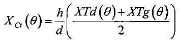 Способ и устройство для измерения вертикальности на сосуде