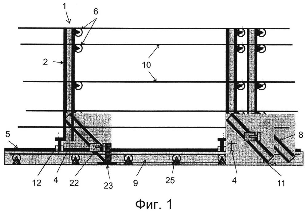 Горизонтальный накопитель полосы с тонкими поддерживающими полосу каретками и пассивной центральной прицепляющей системой
