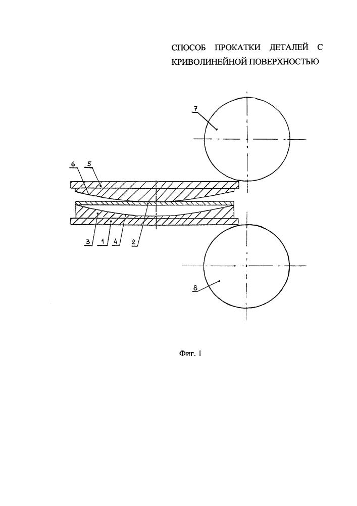 Способ прокатки деталей с криволинейной поверхностью