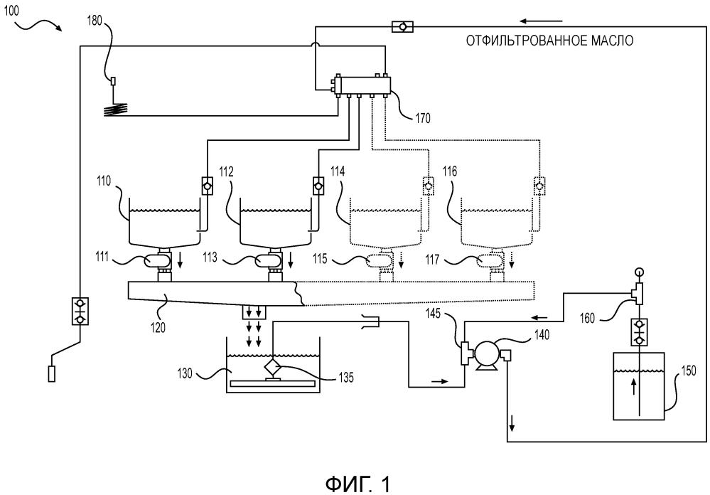 Устройства и системы для приготовления пищи с очисткой посредством продувки и подогревателями