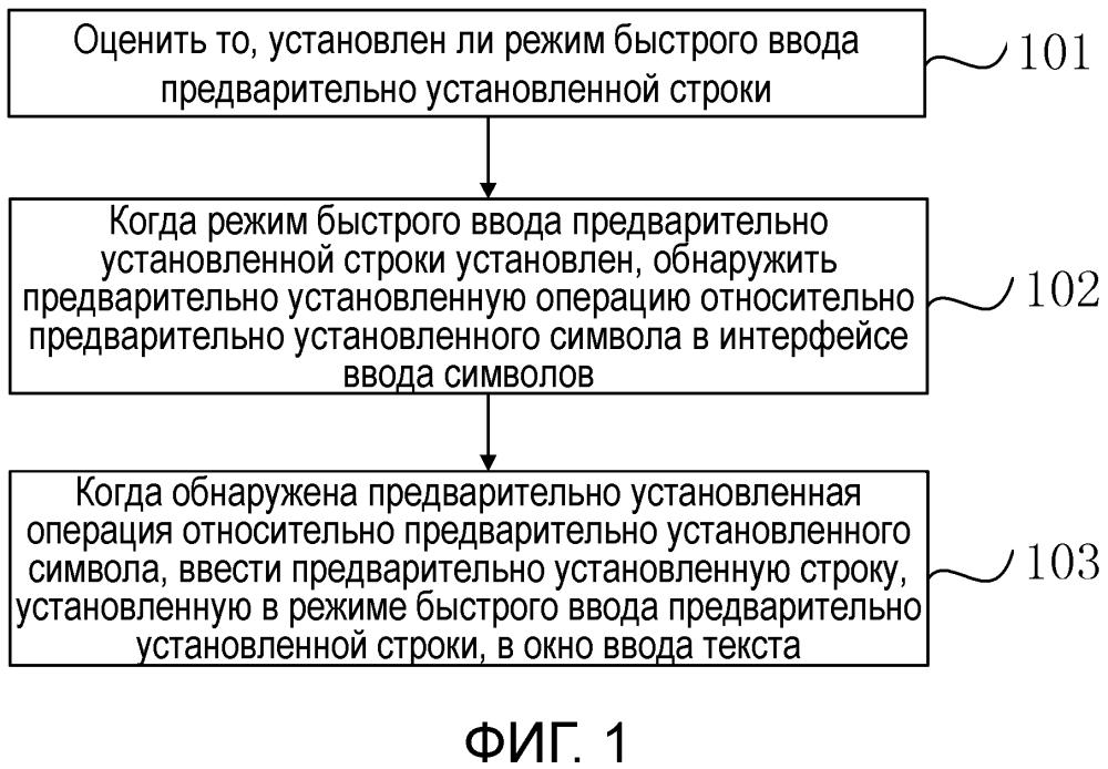 Способ и устройство ввода текста