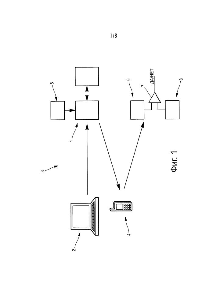 Способ и система защиты платежа, осуществляемого при помощи платежной карты