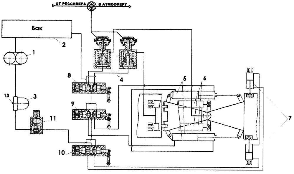 Гидравлическая система управления поворотно-сцепным устройством двухзвенной гусеничной машины