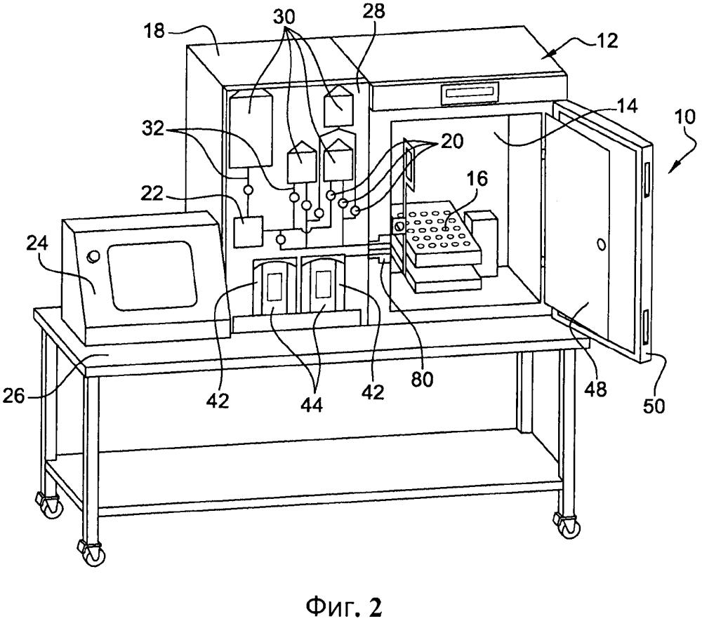 Автомат и автоматизированный способ культивирования клеток