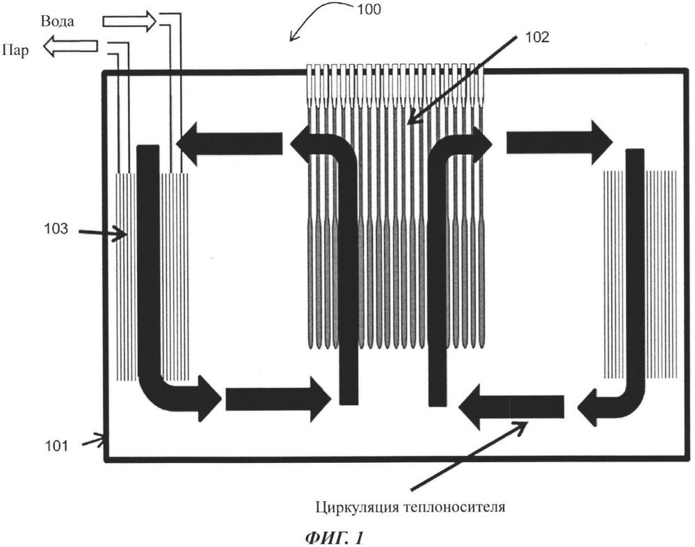 Ядерный реактор на расплавах солей
