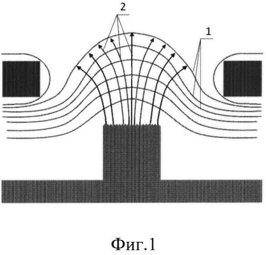 Катодно-сеточный узел с автоэмиссионным катодом из углеродного материала