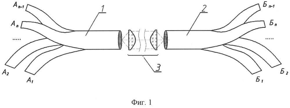 Способ изготовления устройства энергонезависимого шифрования многопотокового оптического сигнала в каналах передачи информации