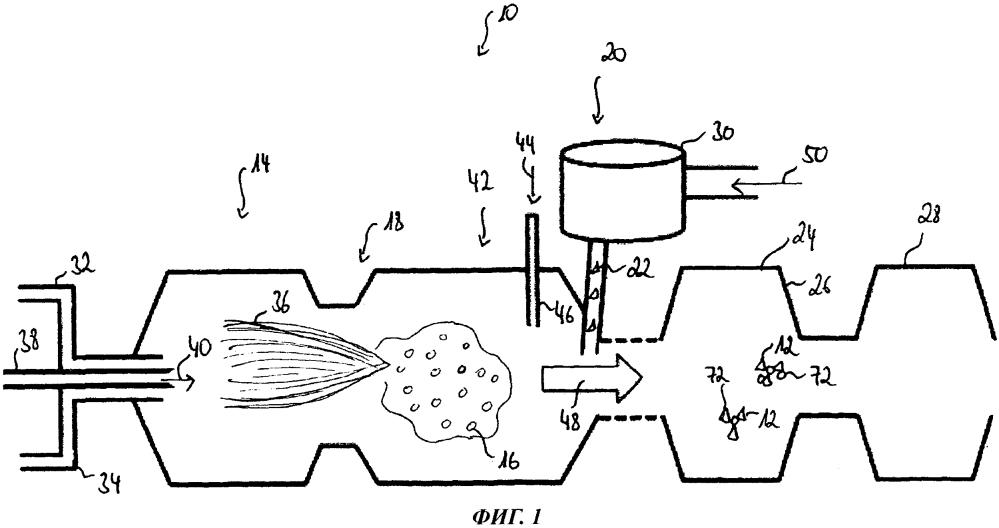 Способ и устройство для получения гибридных частиц технического углерода