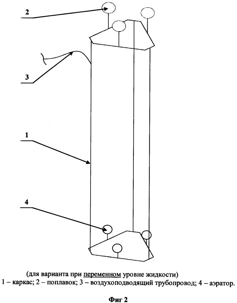 Устройство для аэрации жидкости (варианты)