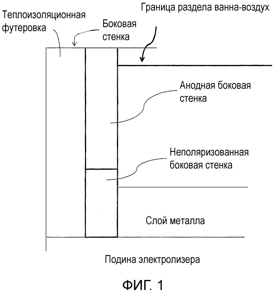 Системы и способы защиты электролизеров