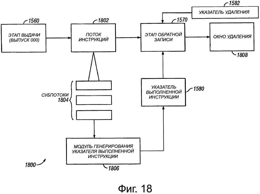 Инструкция и логика для идентификации инструкций для удаления в многопоточном процессоре с изменением последовательности
