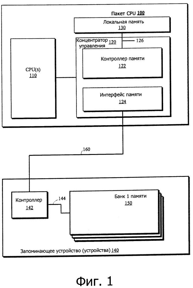 Отображение встроенного адреса есс