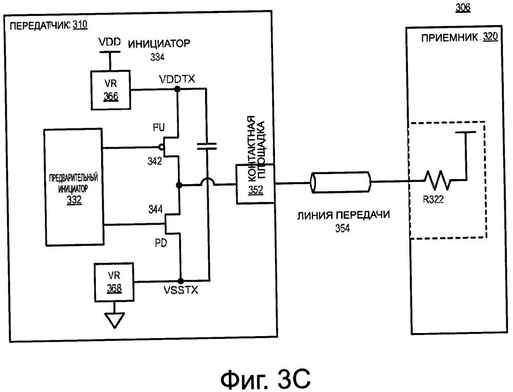 Управление колебаниями инициатора ввода/вывода при передаче