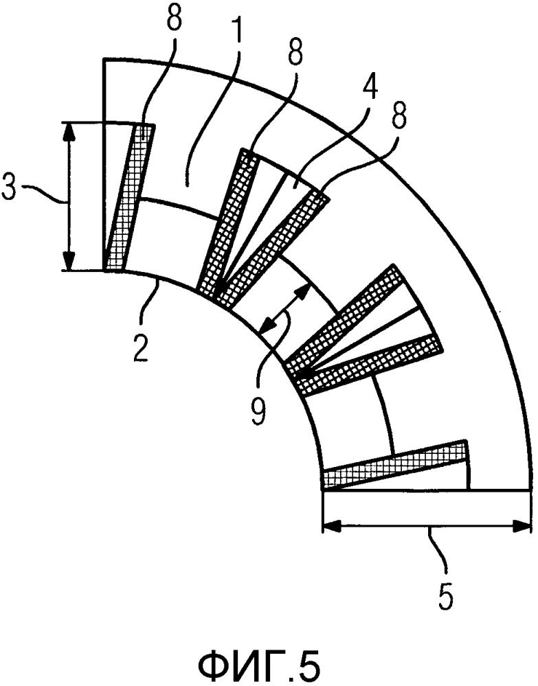 Активная часть электрической машины, радиальный магнитный подшипник и способ изготовления радиального магнитного подшипника