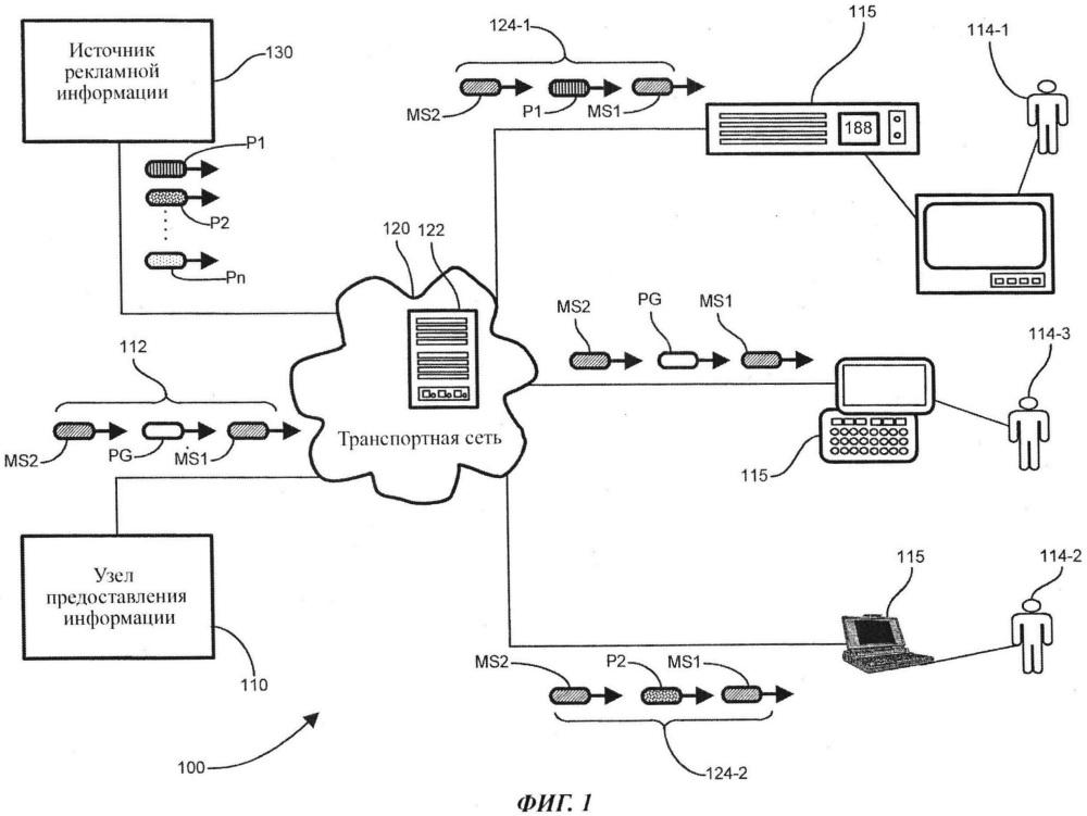 Способ и система для вставки индивидуально адресованного видеопотока