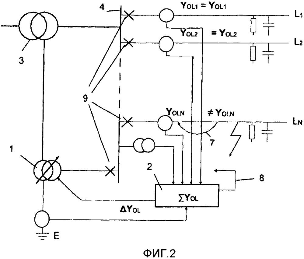 Устройство, содержащее управляемый заземляющий трансформатор