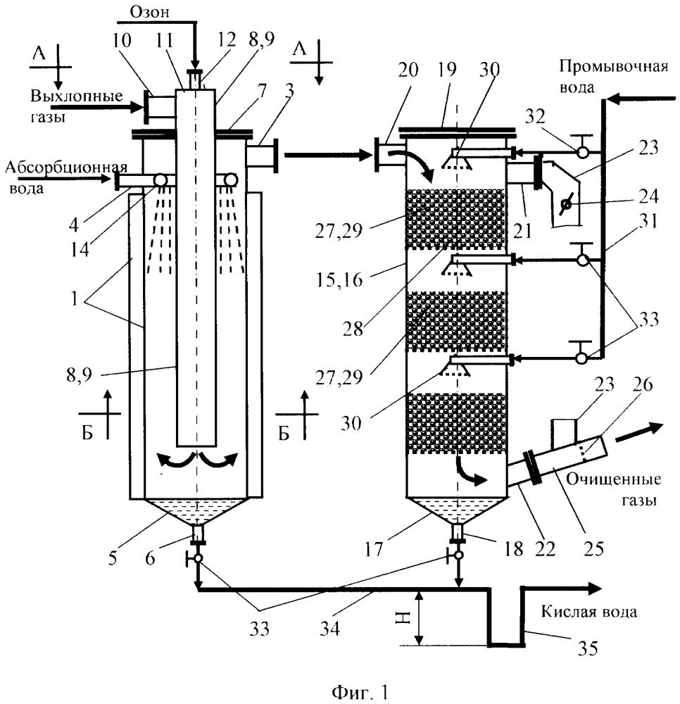 Способ и устройство для комплексной очистки выхлопных газов судового двигателя