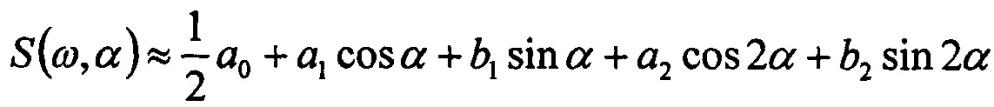 Способ определения дисперсии погрешности измерения двухмерного спектра волнения инерциальным измерительным модулем волномерного буя и устройство для его реализации