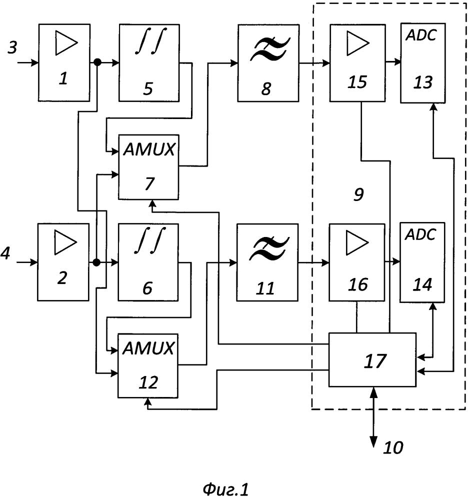 Многоканальное устройство сбора данных с акселерометров