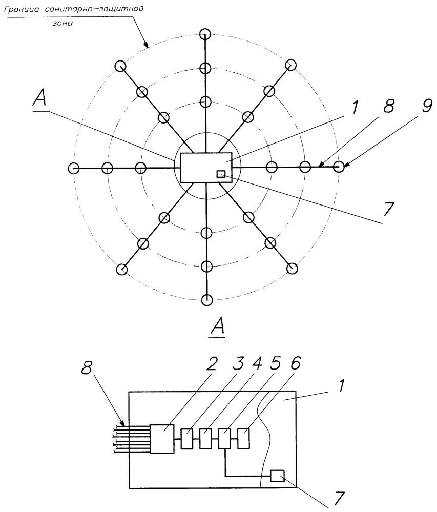 Автономная система мониторинга атмосферного воздуха санитарно-защитных зон промышленных объектов