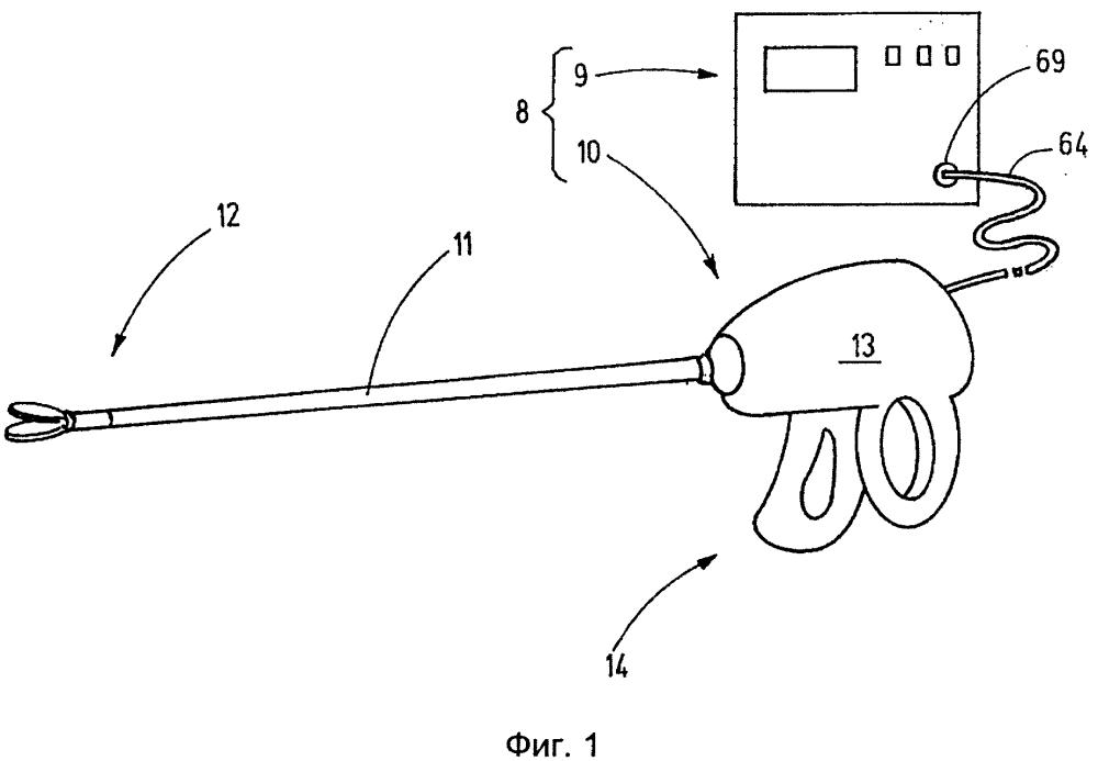 Система для коагуляции и рассечения ткани