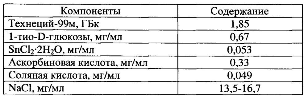Состав и способ получения реагента для радионуклидной диагностики на основе меченной технецием-99m 1-тио-d-глюкозы