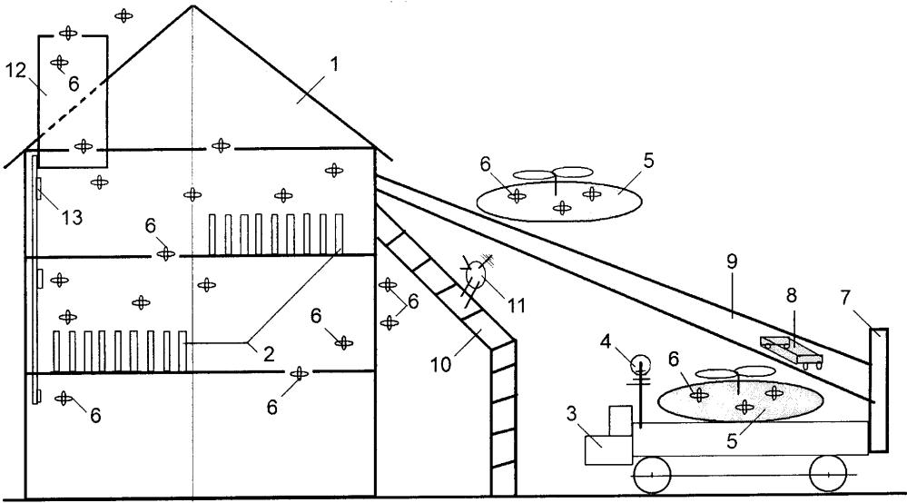 Способ кочетова борьбы с пожарами на верхних этажах высотных зданий и сооружений