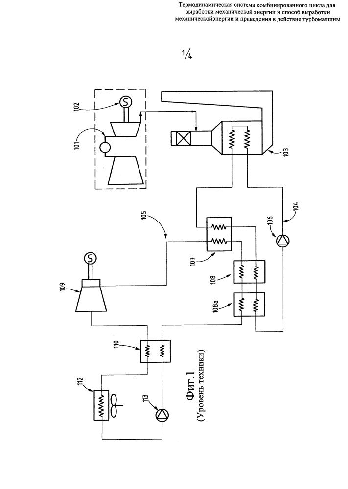 Термодинамическая система комбинированного цикла для выработки механической энергии и способ выработки механической энергии и приведения в действие турбомашины