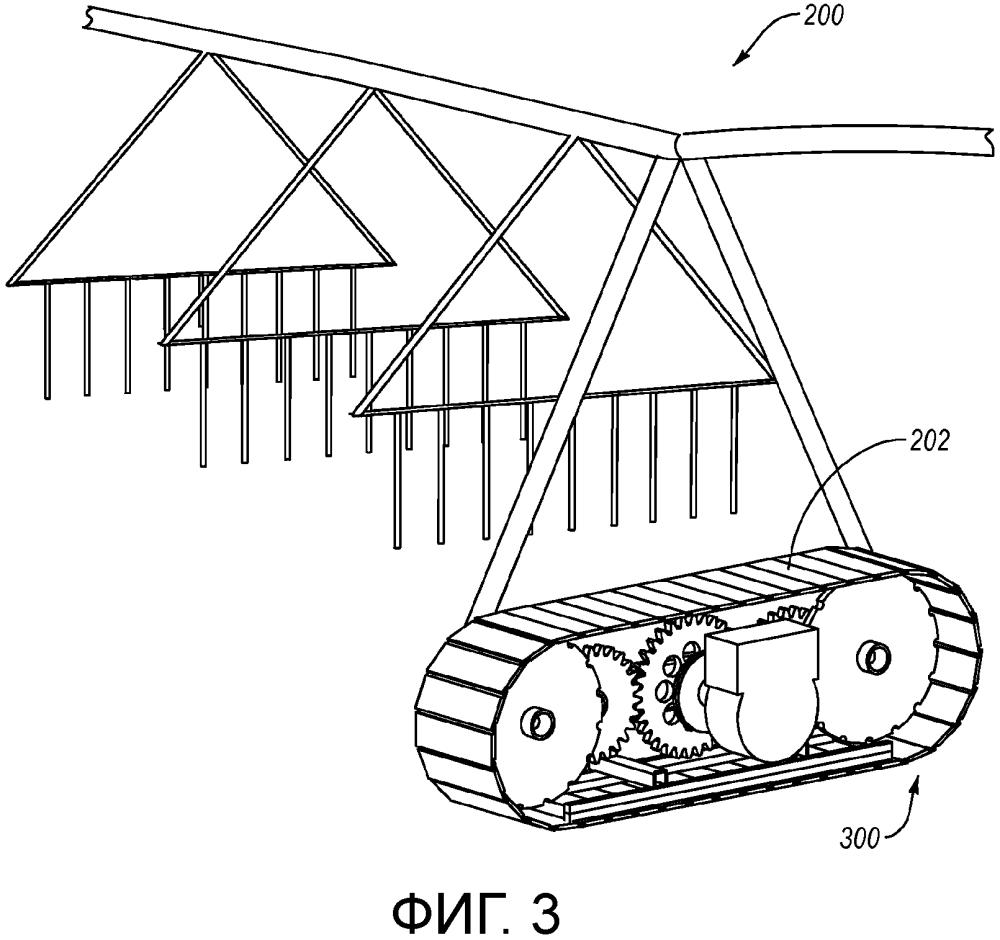Система транспортировки на гусеничном ходу и участок оросительной системы, содержащий эту систему транспортировки