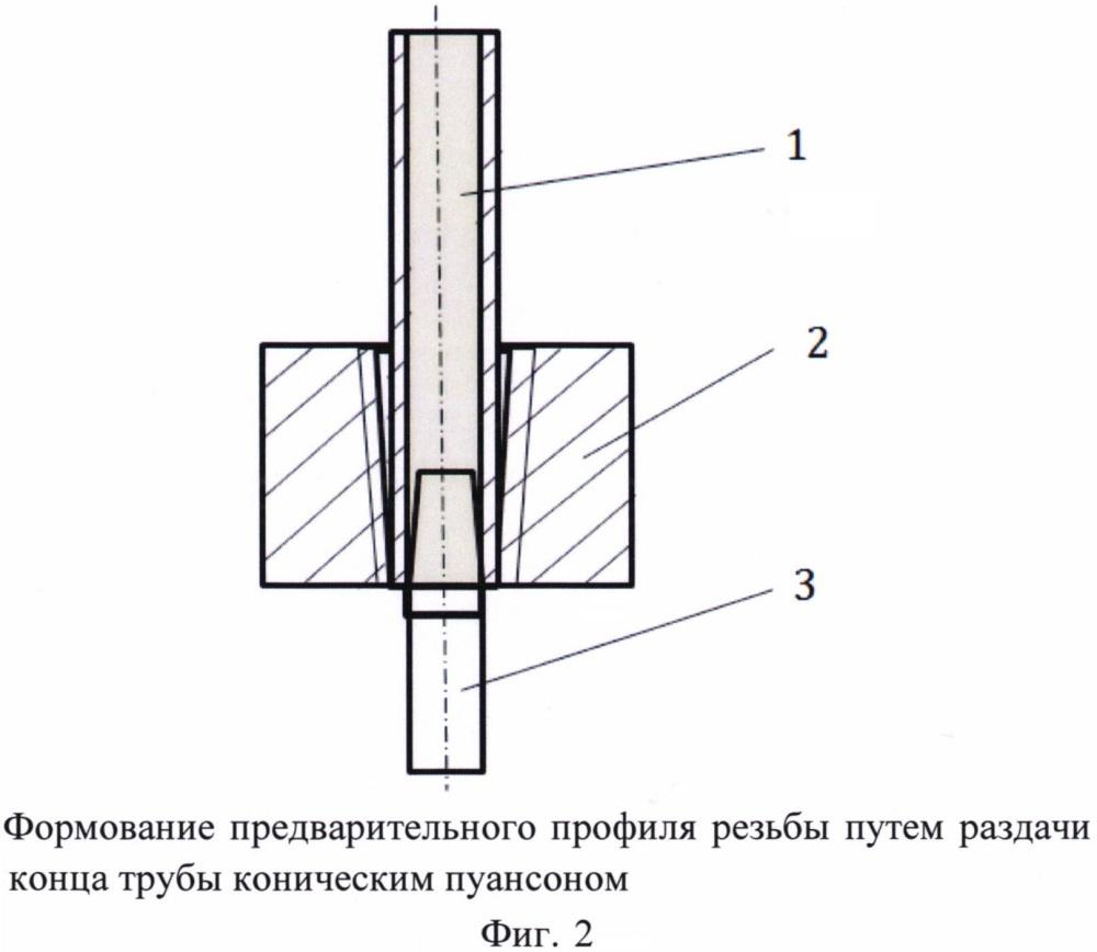 Способ получения конической резьбы на трубах методом пластического деформирования