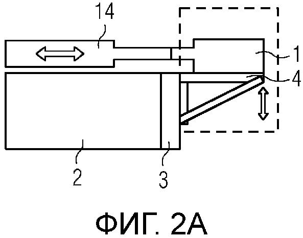 Установка и способ для контроля стрелочных приводов