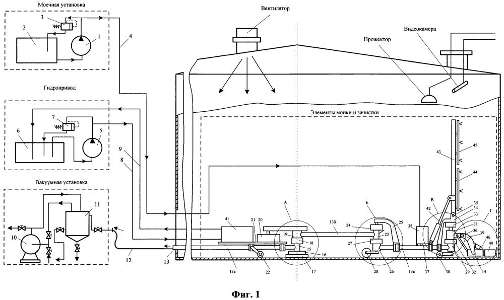 Технологический комплекс мойки и зачистки жестких вертикальных резервуаров