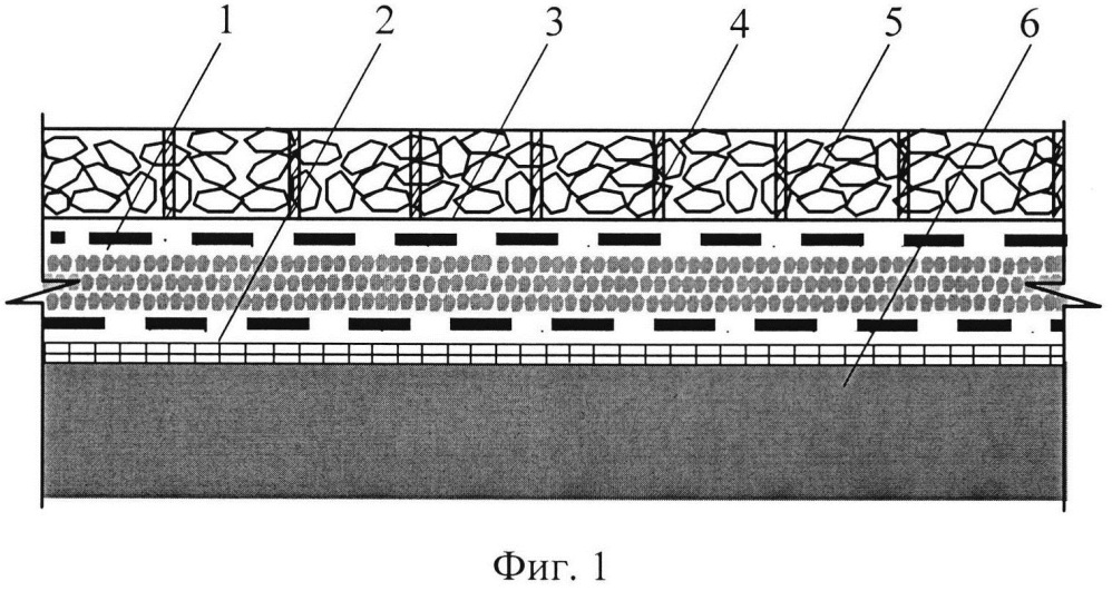 Берегоукрепительное и противофильтрационное покрытие