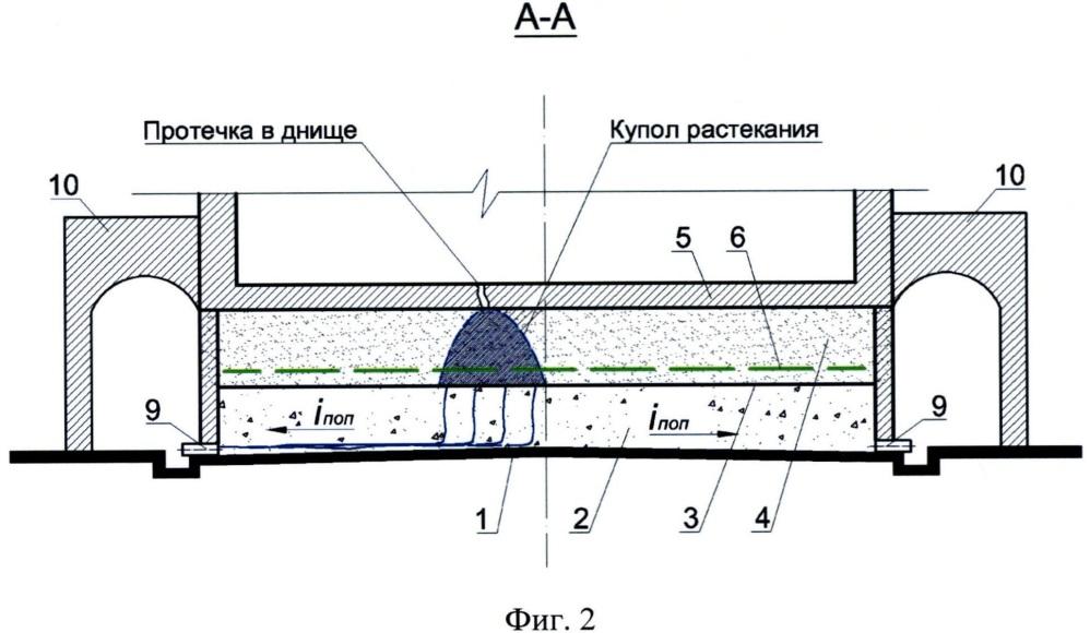 Способ определения местоположения повреждений и их контроль в днище бассейна суточного регулирования