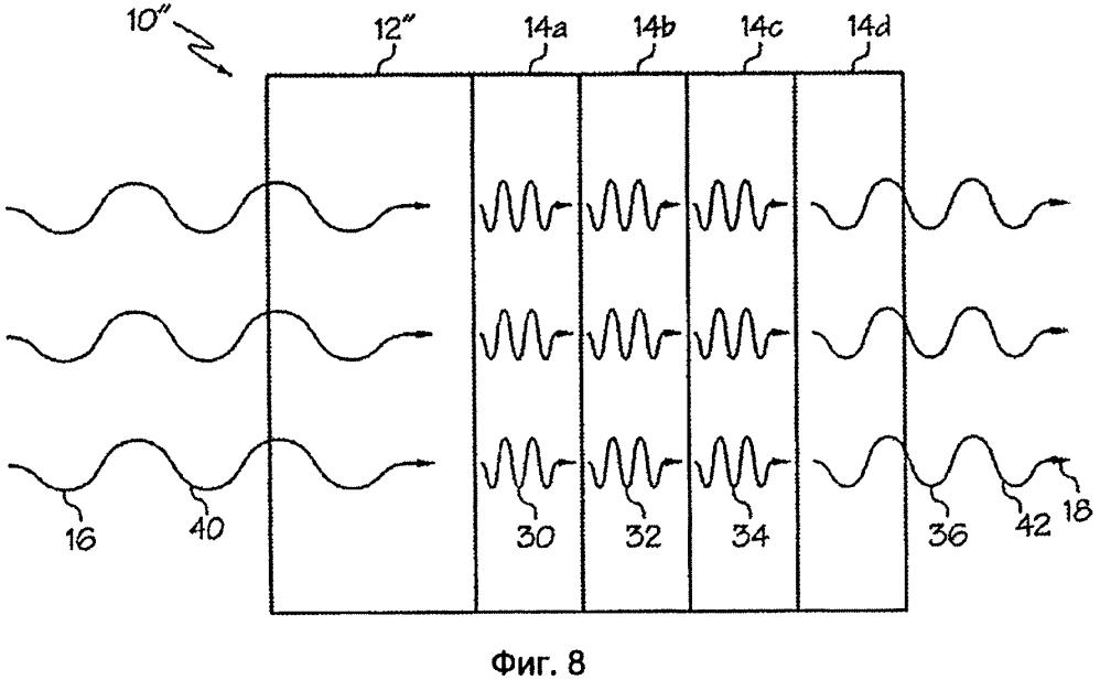 Экранирующий электромагнитное излучение блок