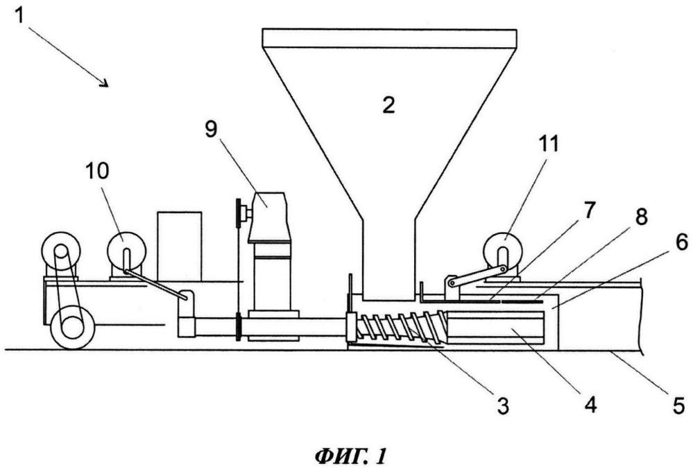 Способ отливки бетонных изделий и соответствующее устройство