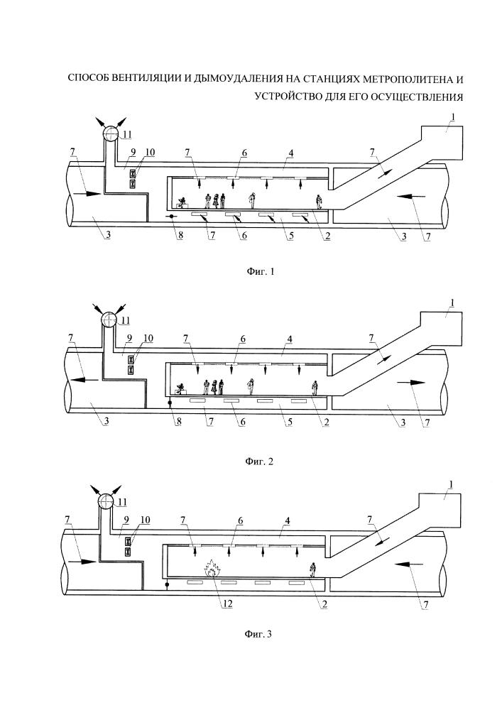Способ вентиляции и дымоудаления на станциях метрополитена и устройство для его осуществления
