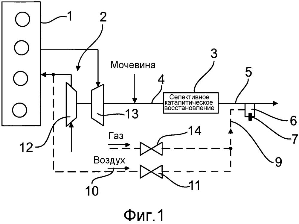 Способ и устройство для эксплуатации датчика для определения компонентов отработавших газов, в частности, для автомобиля